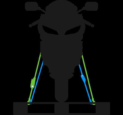 Korrekt gesichertes Motorrad: Frontansicht